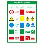 安全宣传 安全认知指南 安全标识认知指南 警告牌 告示牌
