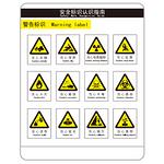 安全宣传 安全认知指南 警告标识 标识牌 告示牌