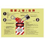 安全宣传看板 理解上锁挂牌 标志牌 告示牌