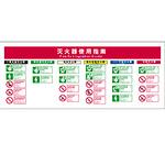 安全宣传 安全认知指南 安全标识认知指南 标牌 指示牌